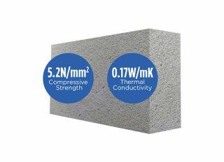 Quinn Lite Standard Aerated Block 5.2N 100mm